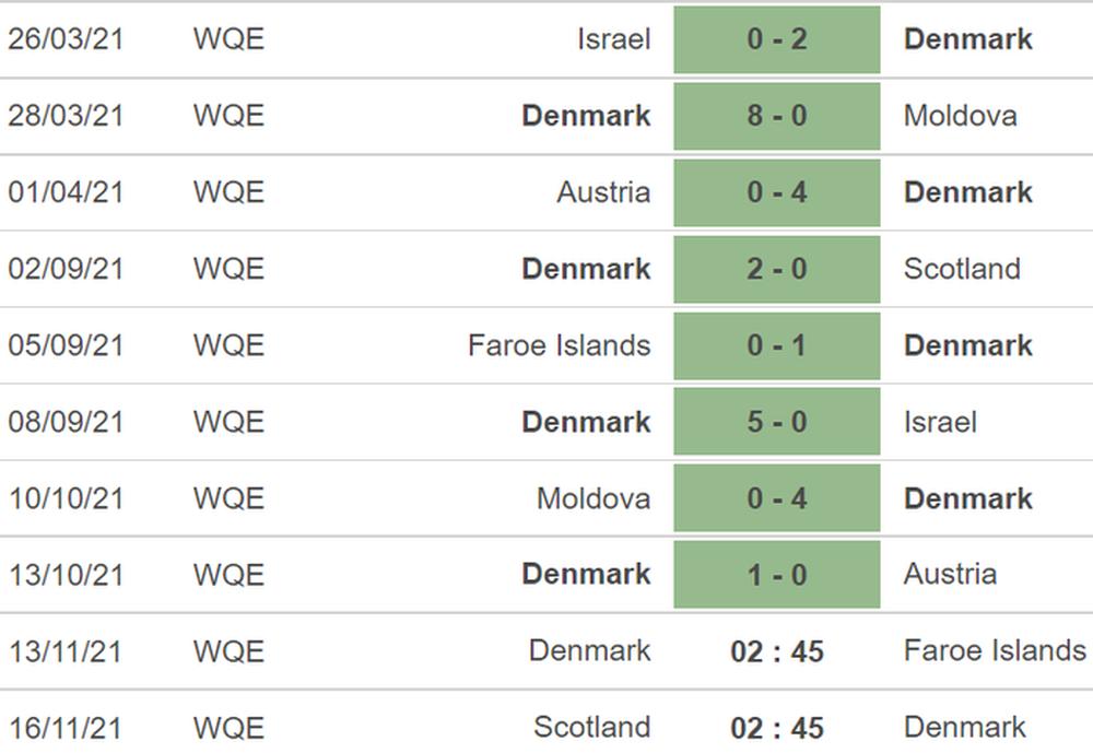 Các tuyển thủ có cực ít thời gian để chuẩn bị cho World Cup 2022 - Ảnh 3.