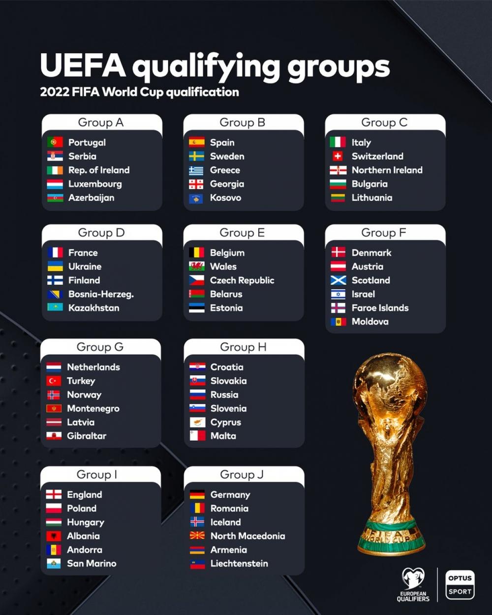 """Vua phá lưới vòng loại World Cup 2022 khu vực châu Âu: Ronaldo """"hít khói"""" Depay - Ảnh 1."""