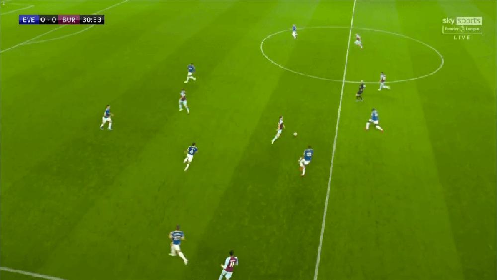 Everton được thiết kế để huỷ diệt MU cuối tuần này - Ảnh 2.