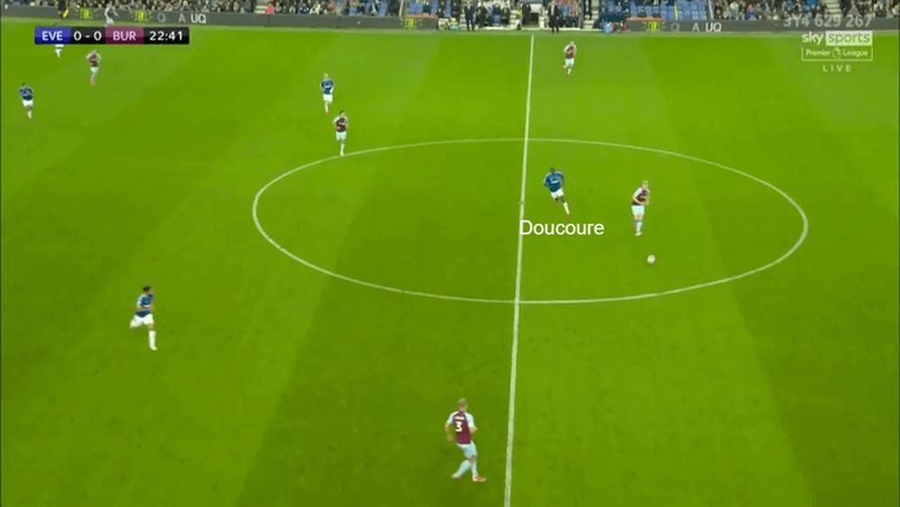 Everton được thiết kế để huỷ diệt MU cuối tuần này - Ảnh 4.