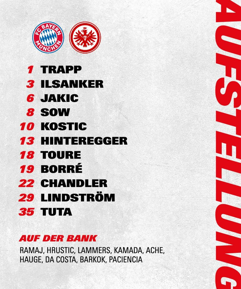 Thủ môn nam thần hóa siêu nhân khiến Bayern thua sốc ngay trên sân nhà - Ảnh 2.