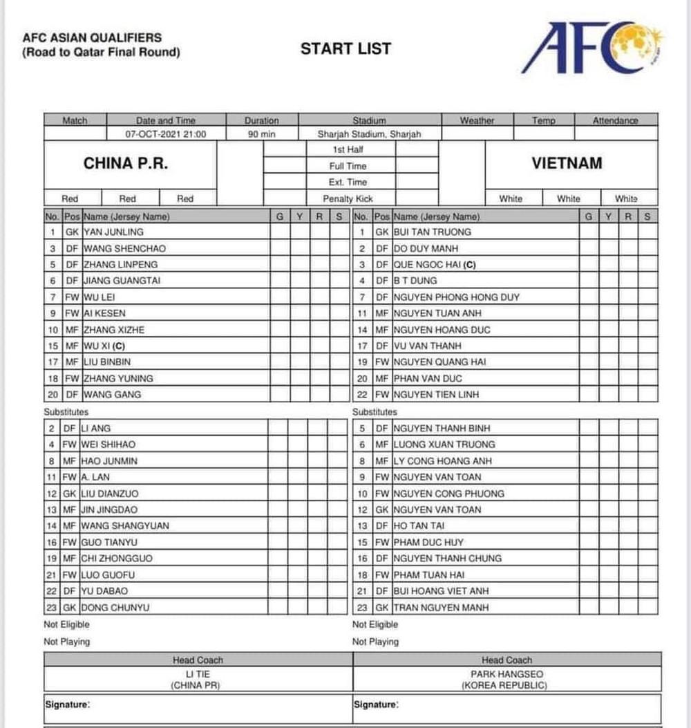 TRỰC TIẾP Việt Nam 1-2 Trung Quốc: Tấn Tài ghi bàn thắng đầy khó tin, cơ hội vẫn còn cho Việt Nam - Ảnh 1.
