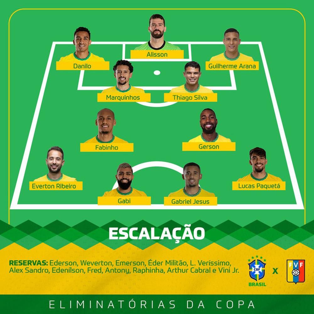 Vắng Neymar, Brazil chật vật ngược dòng đánh bại đội tuyển bét bảng tại vòng loại World Cup Nam Mỹ - Ảnh 1.