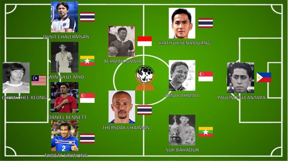 Kiatisuk được trang tin châu Âu vinh danh, Việt Nam vắng bóng ở đội hình xuất sắc nhất ĐNÁ - Ảnh 1.