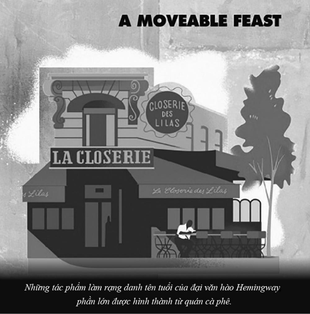 Ernest Miller Hemingway và những kiệt tác văn chương viết tại quán cà phê - Ảnh 5.