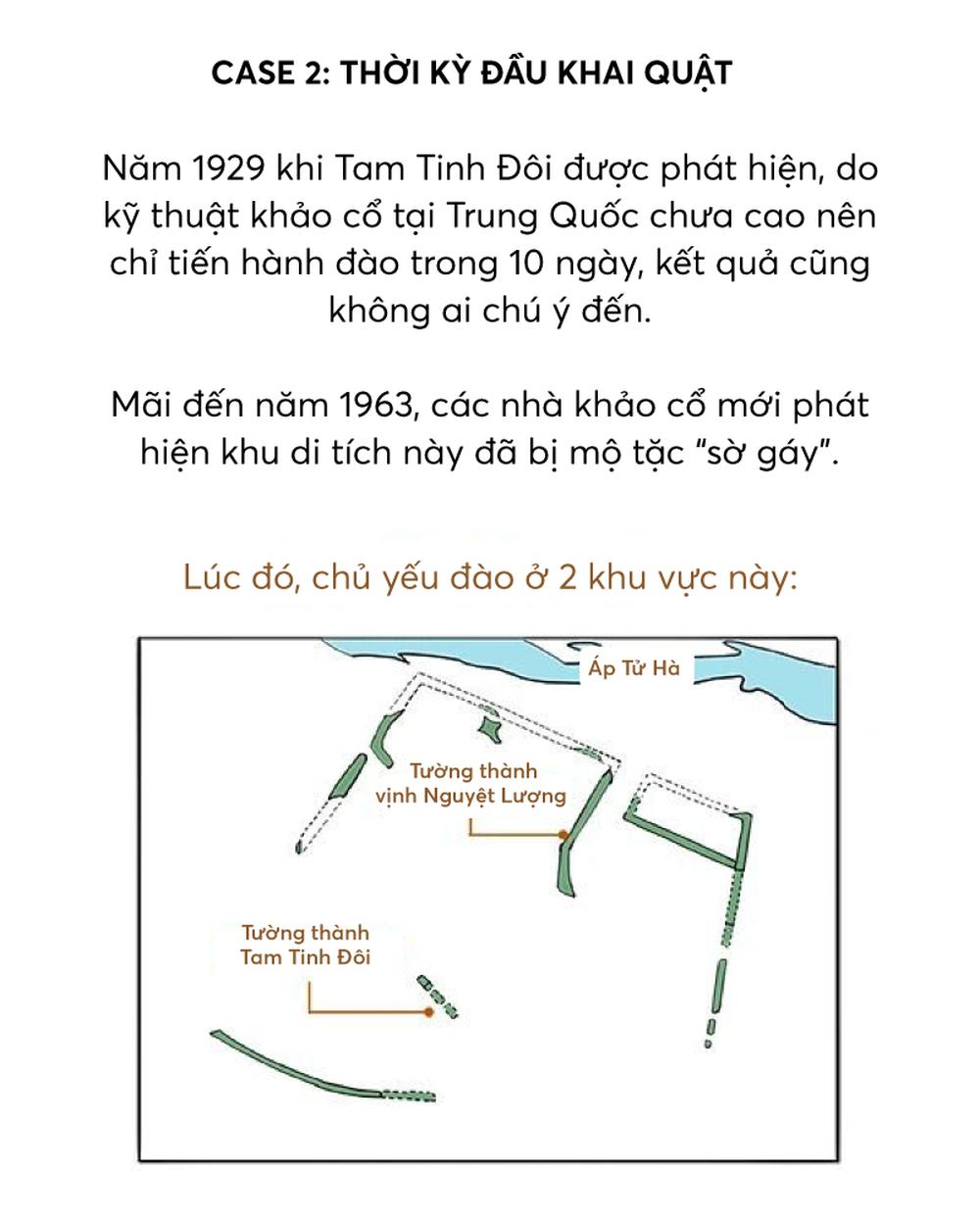 Infographic: Một phút để hiểu tại sao Tam Tinh Đôi có thể viết lại lịch sử Trung Quốc - Ảnh 5.