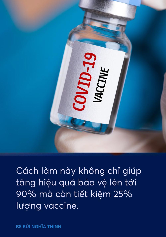 Việt Nam trước nguy cơ dịch Covid-19 lần 4: Một phương pháp có thể tăng hiệu quả của vaccine AstraZeneca lên tới 90% - Ảnh 2.