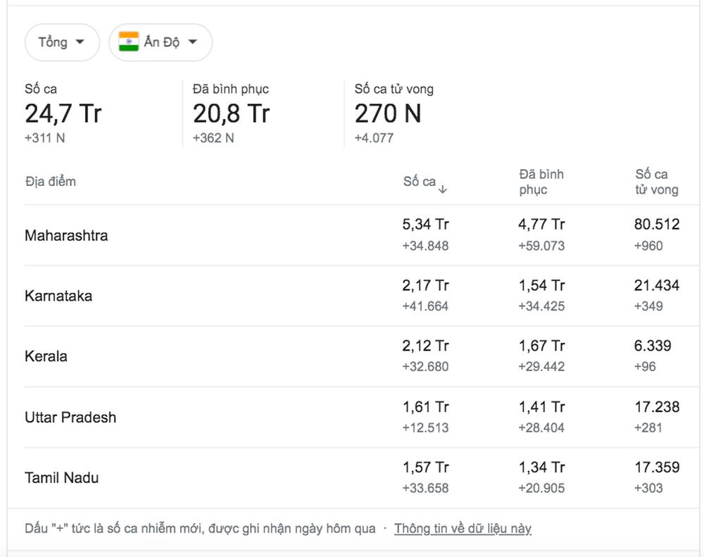Sao Bollywood tháo chạy tránh Covid-19 đã bị chỉ trích, Maldives từ chối thì lánh sang Dubai - Ảnh 2.
