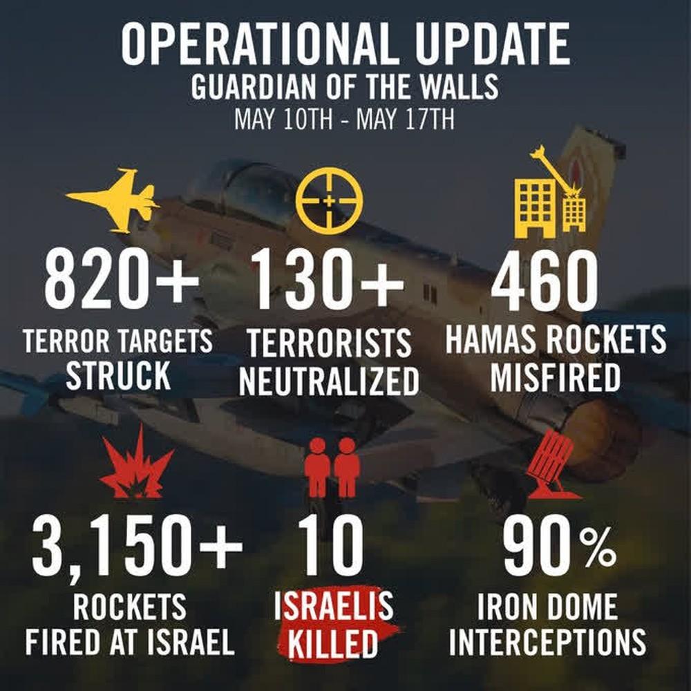 NÓNG: 20 phút tử thần, hàng loạt cứ địa Hamas sụp đổ - Israel tung cú đấm kinh thiên động địa - Ảnh 2.