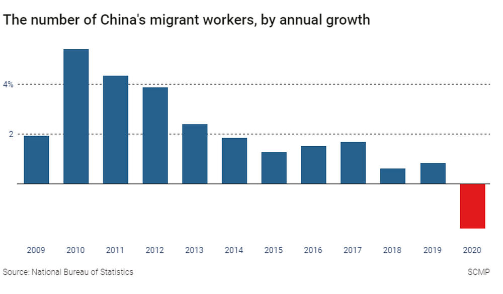 Một chỉ số của Trung Quốc bất ngờ giảm mạnh: Xu hướng rộng khơi mào cuộc khủng hoảng lớn? - Ảnh 1.