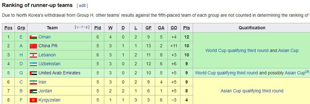Tuyển UAE liên tục theo dõi băng ghi hình hòng đánh bại tuyển Việt Nam ở trận quyết đấu - Ảnh 3.