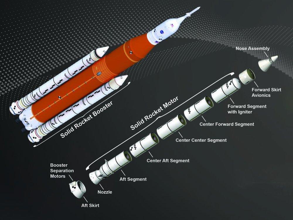 Trung Quốc vừa bám đuôi, Mỹ đã tung siêu tên lửa đẩy nhân đôi cách biệt: 18,6 tỷ đô! - Ảnh 3.