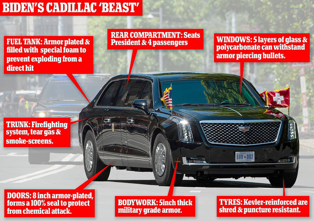 """Siêu xe """"Quái thú"""" của ông Biden và """"Rolls Royce Nga"""" của ông Putin: Xe nào vượt trội hơn? - Ảnh 1."""