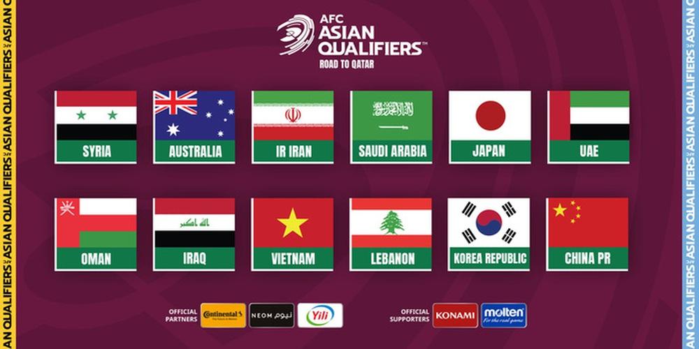 Đội tuyển Việt Nam hy sinh Tết vì vòng loại thứ 3 World Cup 2022 - Ảnh 1.