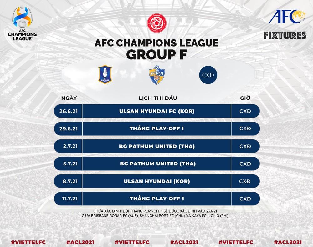 Đại gia Trung Quốc bất ngờ buông, nhà vô địch Việt Nam hưởng lợi tại AFC Champions League - Ảnh 2.