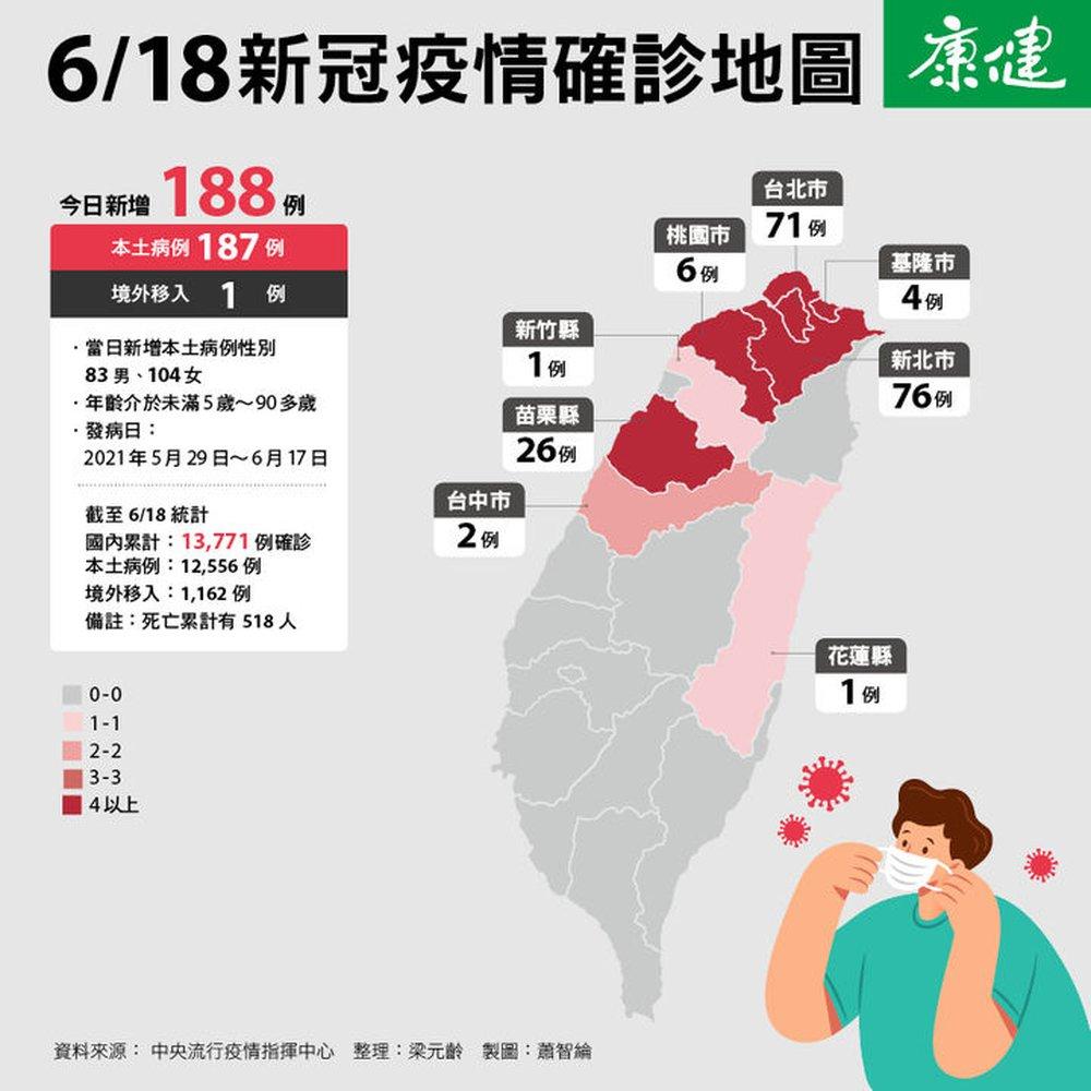 4 ngày có 40 người tử vong sau tiêm vắc xin AstraZeneca: Đài Loan ra 3 khuyến nghị cho người già liên quan đến nắng nóng - Ảnh 1.