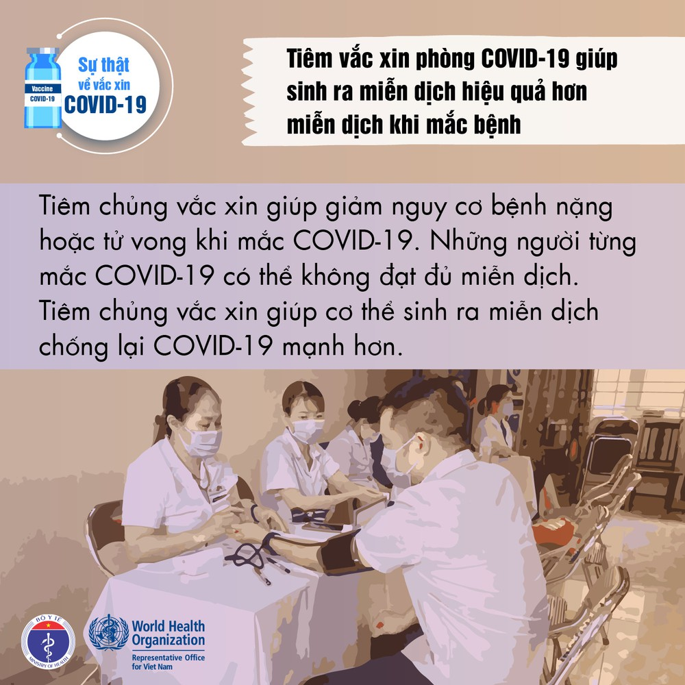 Sự thật về vắc xin phòng COVID-19 - Ảnh 4.