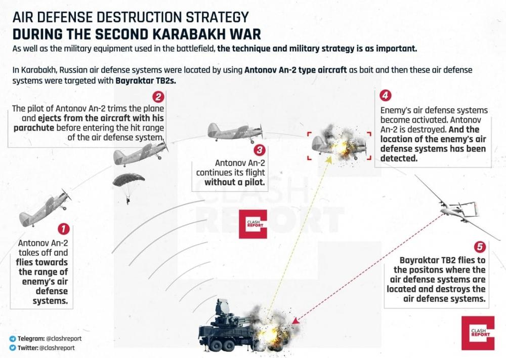 Tên lửa phòng không S-300 tối tân bị đập nát không thương tiếc: Tuyệt chiêu dụ rắn ra khỏi hang - Ảnh 2.