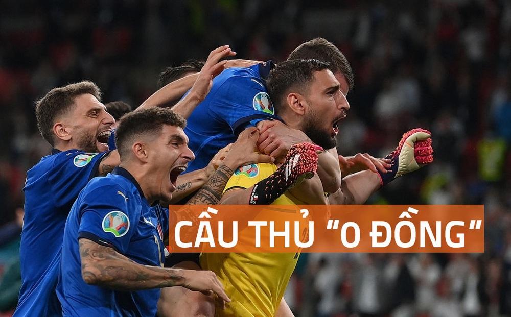 """Euro 2020: Gã thủ môn """"0 đồng"""" nghiền nát giấc mơ của đội tuyển Anh là ai?"""
