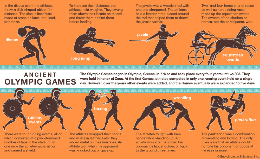 Toàn bộ thông tin cần biết về Olympic 2020 - kỳ Thế vận hội đặc biệt nhất lịch sử - Ảnh 1.
