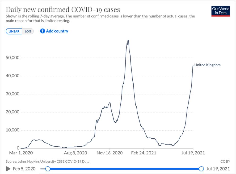 Quốc gia có tỉ lệ tiêm vắc xin cao nhất thế giới: Tình hình dịch Covid-19 hiện tại ra sao? - Ảnh 2.