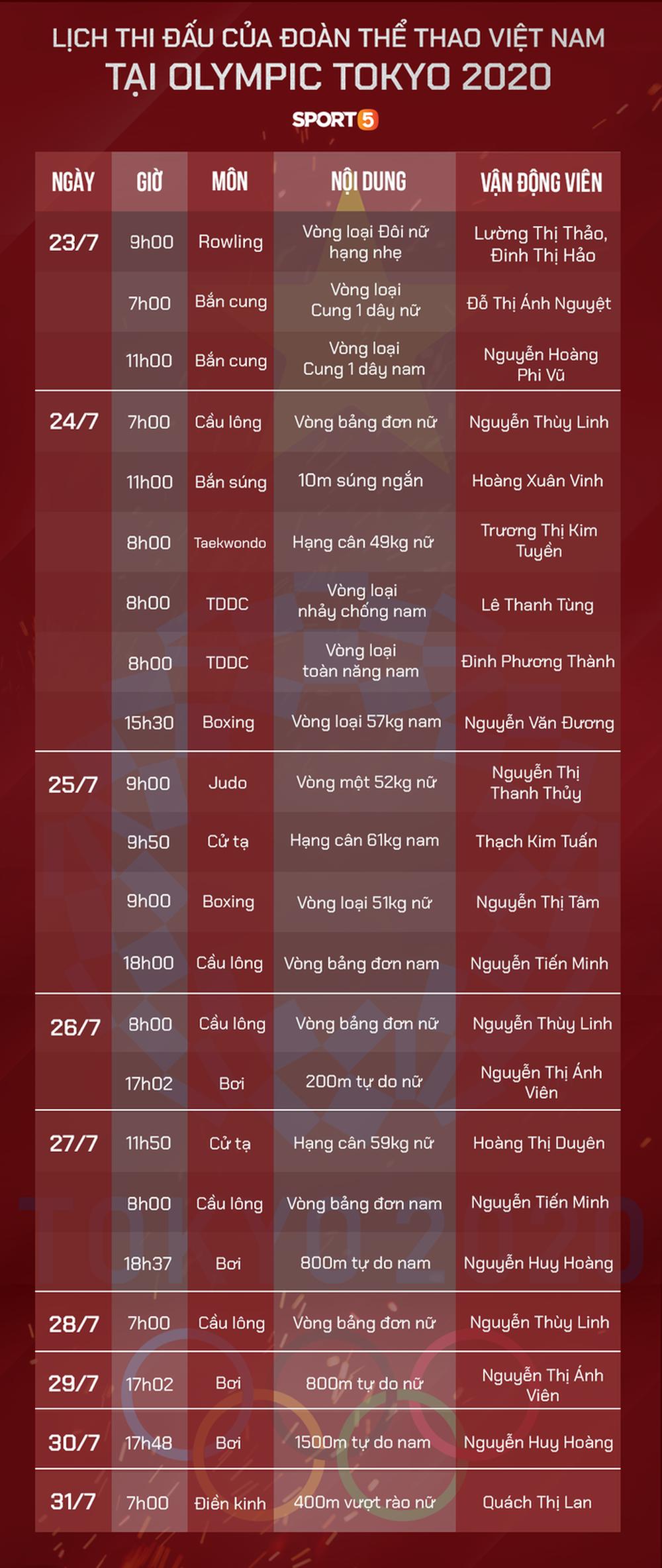 Võ sĩ boxing Việt Nam và Thái Lan rủ nhau đấu tập ở làng VĐV Olympic Tokyo 2020 - Ảnh 5.