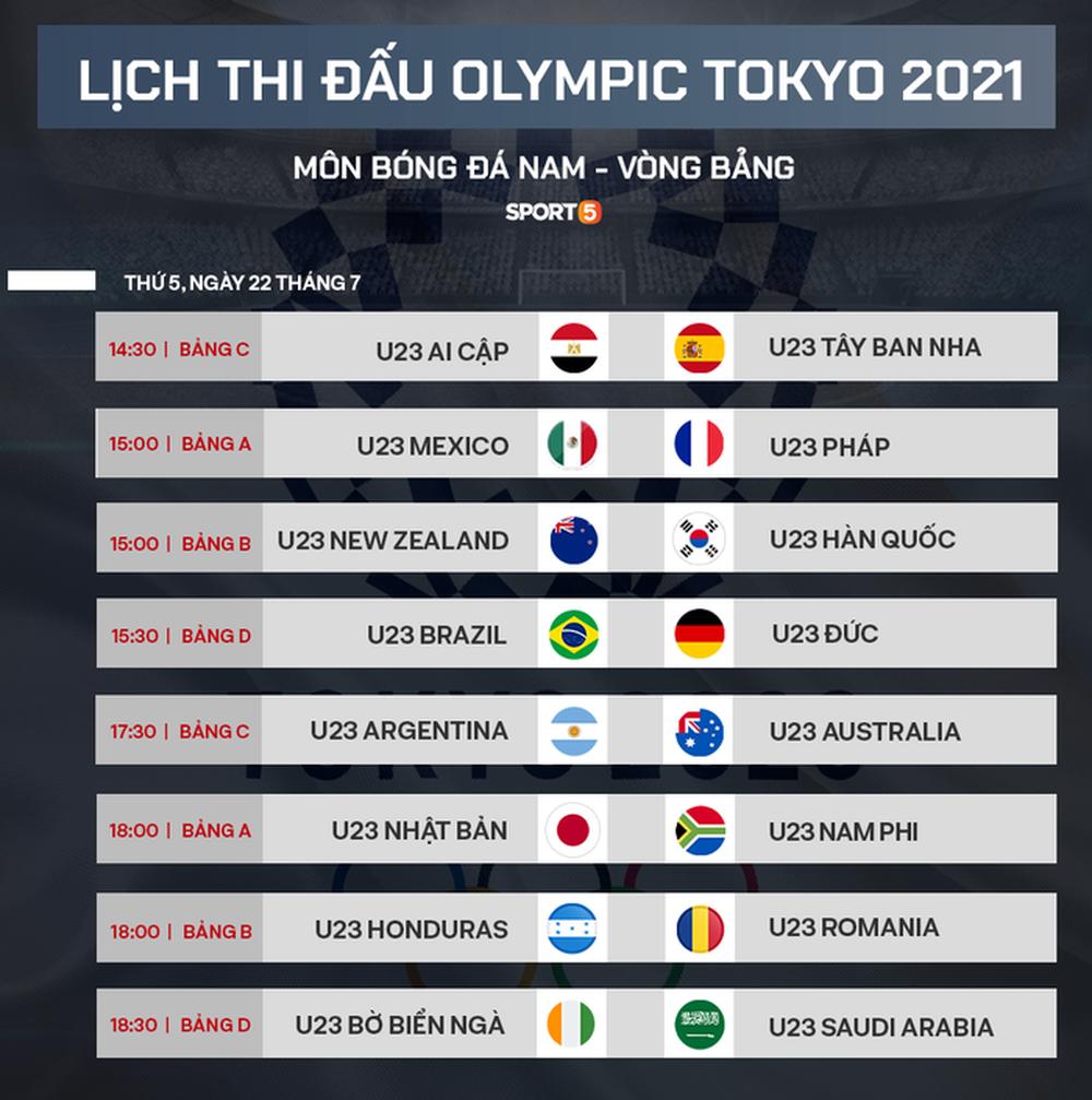 Preview ĐT bóng đá Olympic Nhật Bản: Quyết giữ huy chương ở lại Tokyo - Ảnh 9.