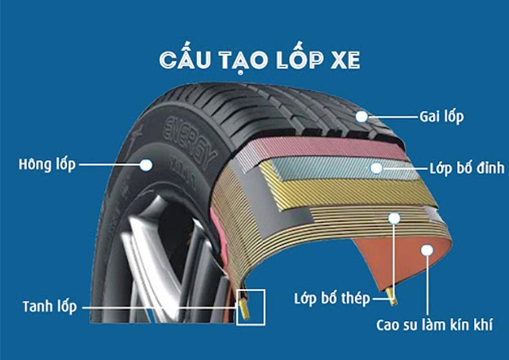 Phần lông mọc trên lốp xe có tác dụng gì, phải chăng là để ngồi bứt cho vui trong mùa giãn cách? - Ảnh 2.