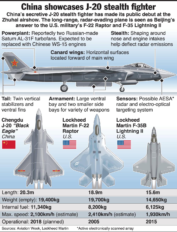 Tung một lúc 25 tiêm kích F-22, Mỹ tính làm cuộc săn cuối cùng nhằm vào J-20 Trung Quốc? - Ảnh 7.