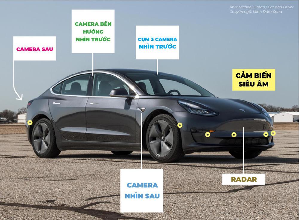 Bộ não tự hành của xe điện: VinFast giống Google còn Tesla một mình một kiểu! - Ảnh 3.