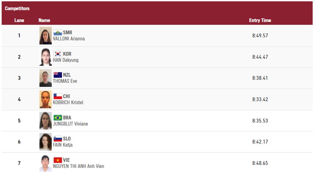 Lịch thi đấu của đoàn TTVN tại Olympic 2020 ngày 29/7: Ánh Viên xuất trận - Ảnh 3.