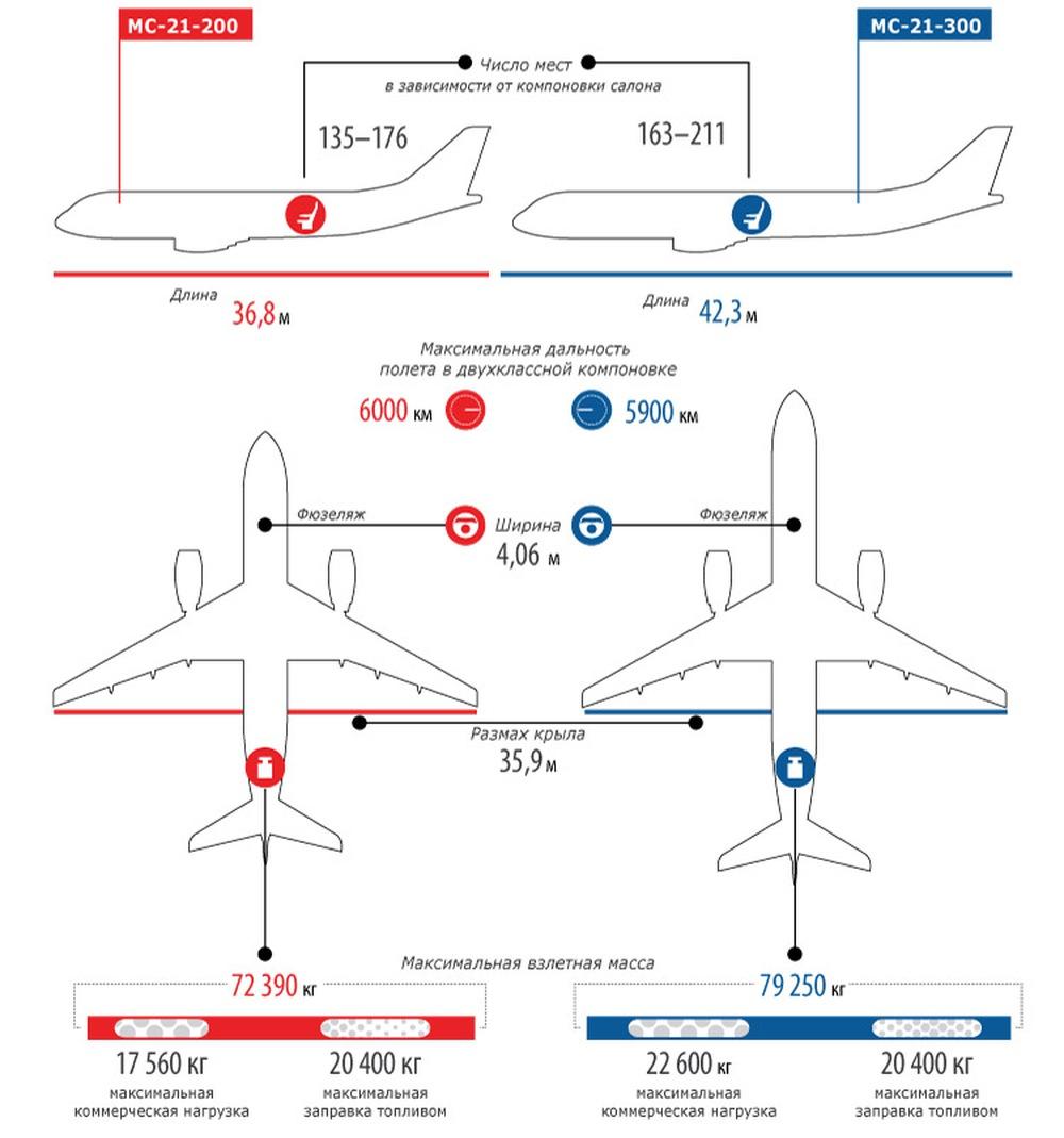 Máy bay Nga: Mỹ không dám tự chặt chân - nhưng chính Nga sẽ hất cẳng Mỹ! - Ảnh 6.