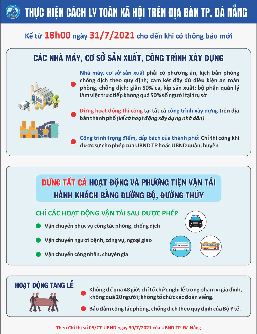 Cận cảnh đường phố Đà Nẵng khi thực hiện Chỉ thị 05, với các biện pháp mạnh hơn Chỉ thị 16 - Ảnh 9.