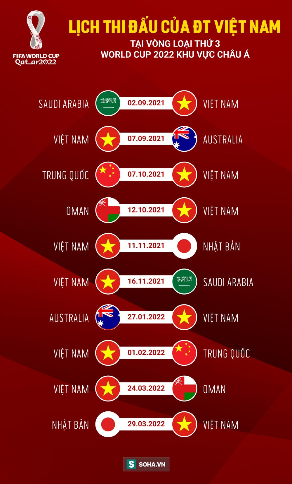 Thầy Park dùng chiêu cũ để chốt quân ĐT Việt Nam, hé lộ 2 cái tên lỡ hẹn đi Saudi Arabia - Ảnh 3.