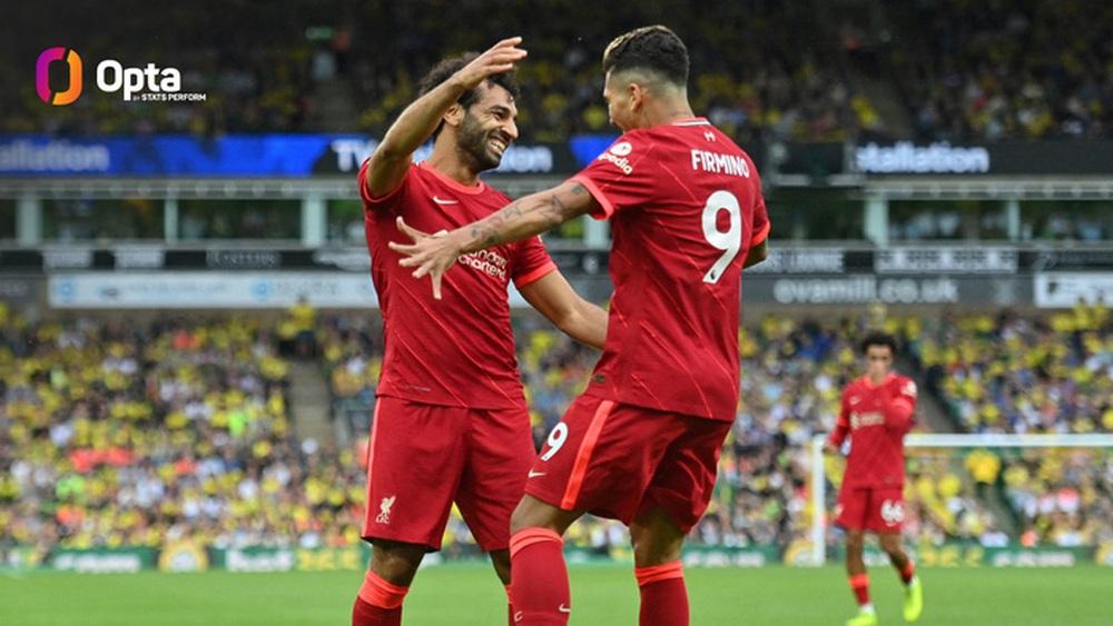 Salah lập kỷ lục vô tiền khoáng hậu ở Ngoại hạng Anh - Ảnh 3.