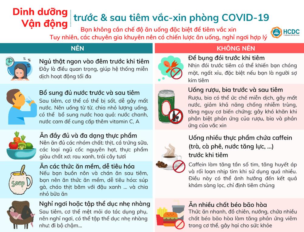 TS BS Nguyễn Huy Luân giải đáp 14 thắc mắc thường gặp khi tiêm vắc xin Covid-19 ai cũng nên biết - Ảnh 5.