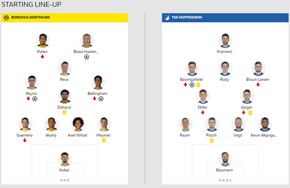 Dortmund 3 - 2 Hoffenheim: Haaland cứu rỗi Dortmund trong cuộc rượt đuổi tỉ số nghẹt thở - Ảnh 1.