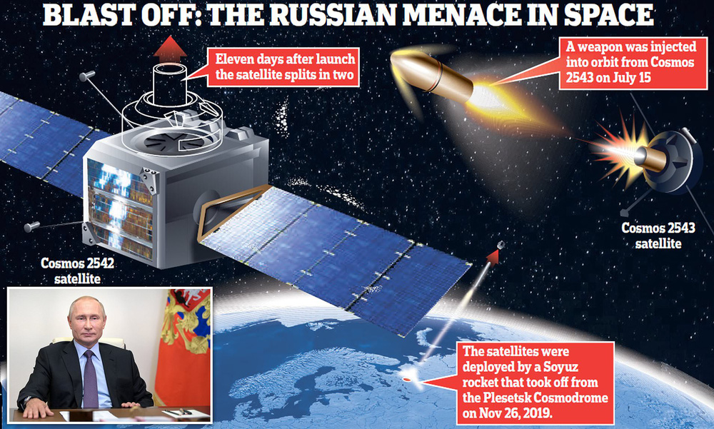 Nga có đủ sức để gây nhiễu hoặc thậm chí là tiêu diệt hệ thống vệ tinh của châu Âu