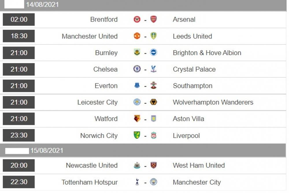 Arsenal sẽ đá trận khai mạc Ngoại hạng Anh 2021/2022 - Ảnh 2.