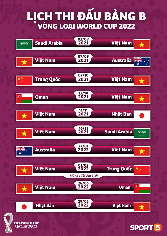Xuân Trường: ĐT Việt Nam không thi đấu ở vòng loại World Cup chỉ để cọ xát - Ảnh 3.