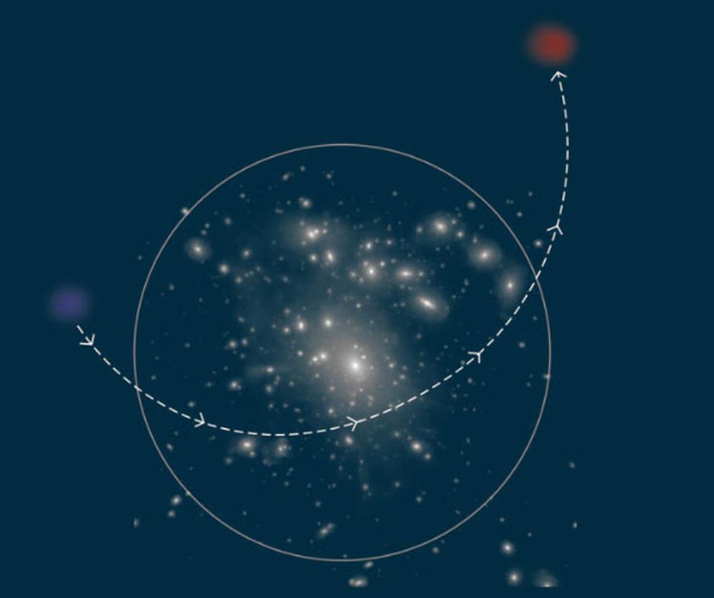 Sự thật chết chóc đằng sau các thiên hà ma quái kỳ lạ nhất vũ trụ - Ảnh 1.