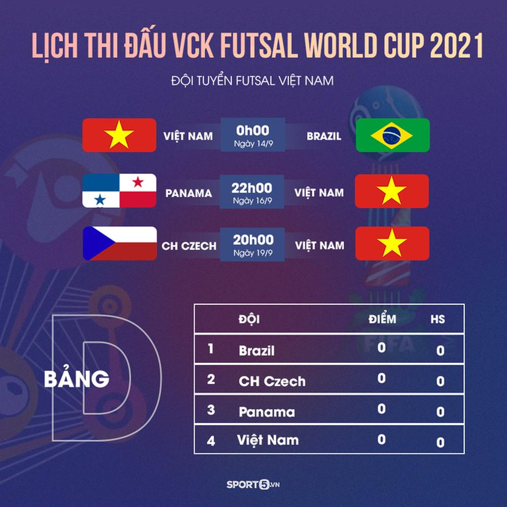 """""""Đội tuyển futsal Việt Nam nên tránh thẻ phạt và chấn thương ở trận gặp Brazil"""" - Ảnh 8."""