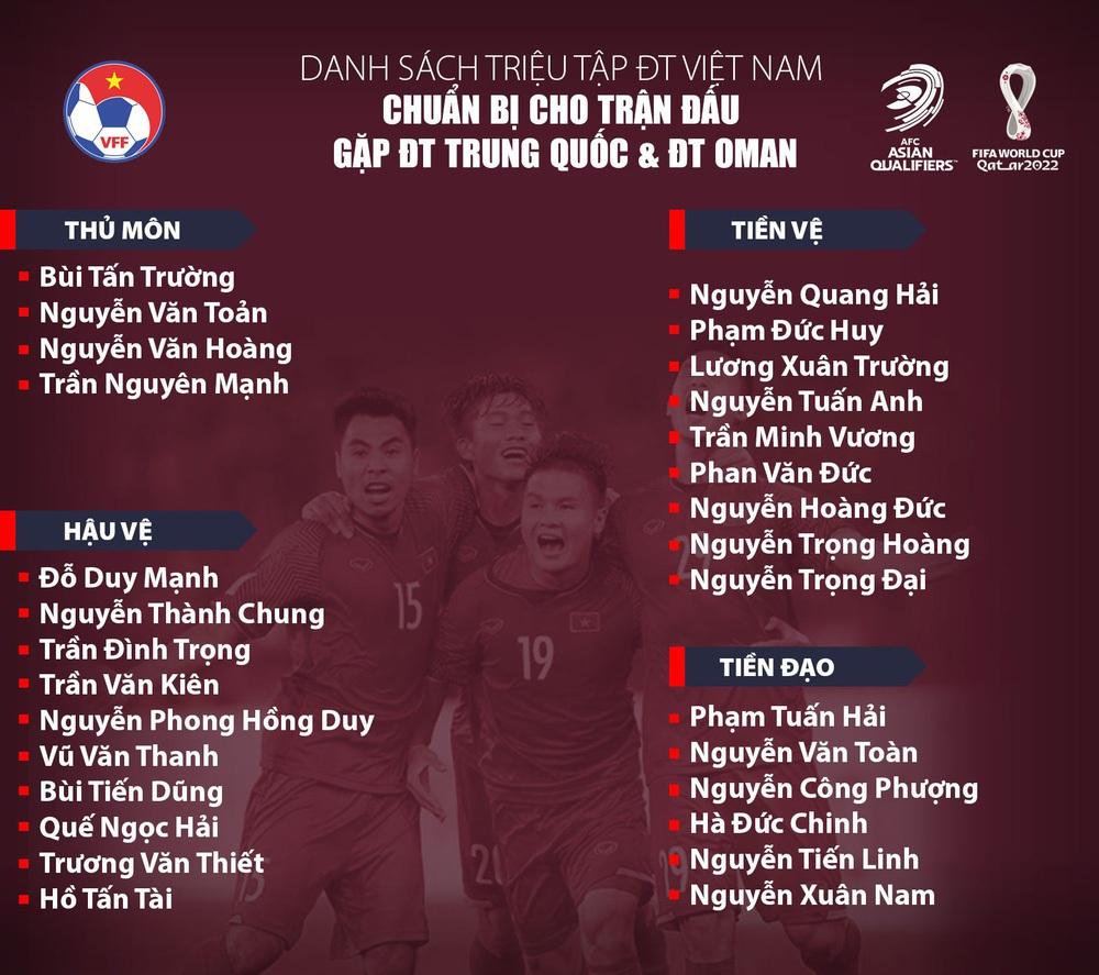 """Gọi Công Phượng là """"lưỡi dao sắc"""", báo Trung Quốc cảnh báo đội nhà về tuyển Việt Nam - Ảnh 3."""