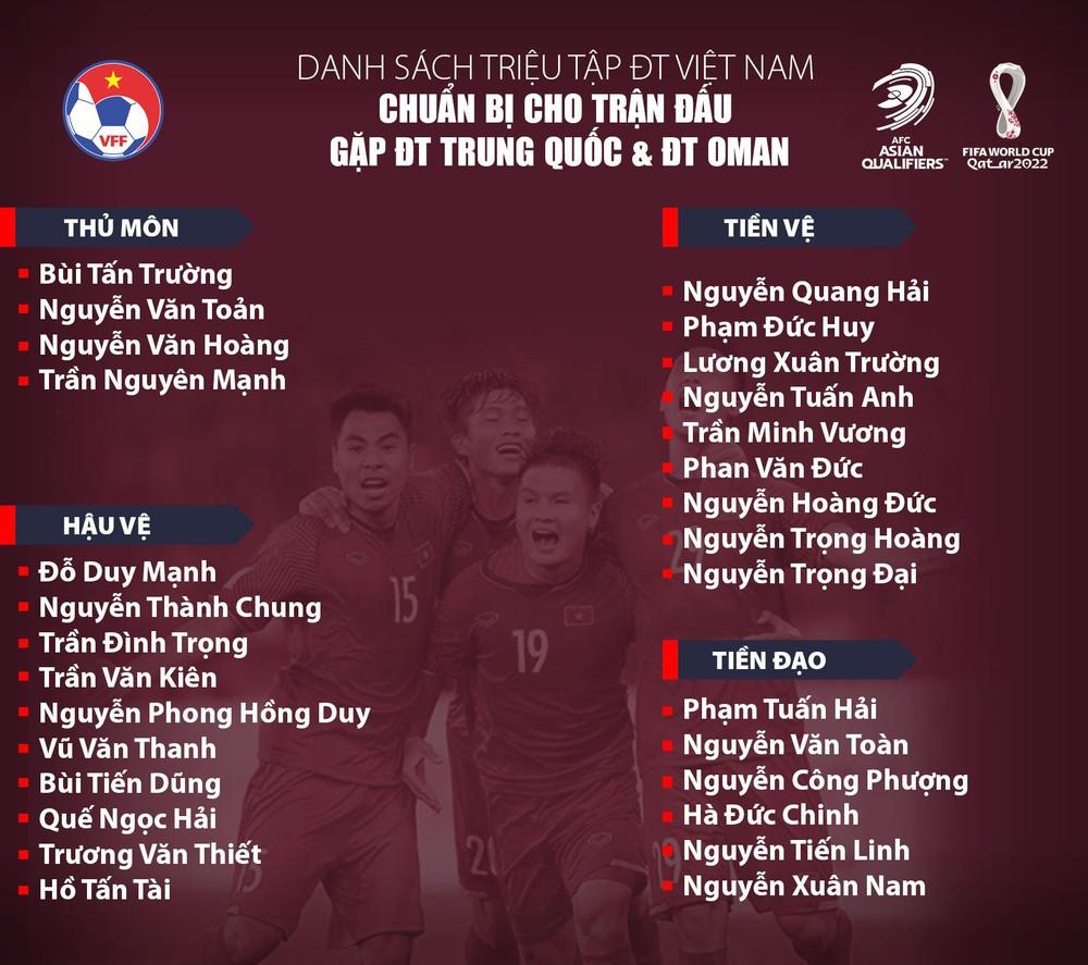 NÓNG: Văn Lâm dính chấn thương, thầy Park bổ sung gấp thủ môn kỳ cựu lên tuyển Việt Nam - Ảnh 3.