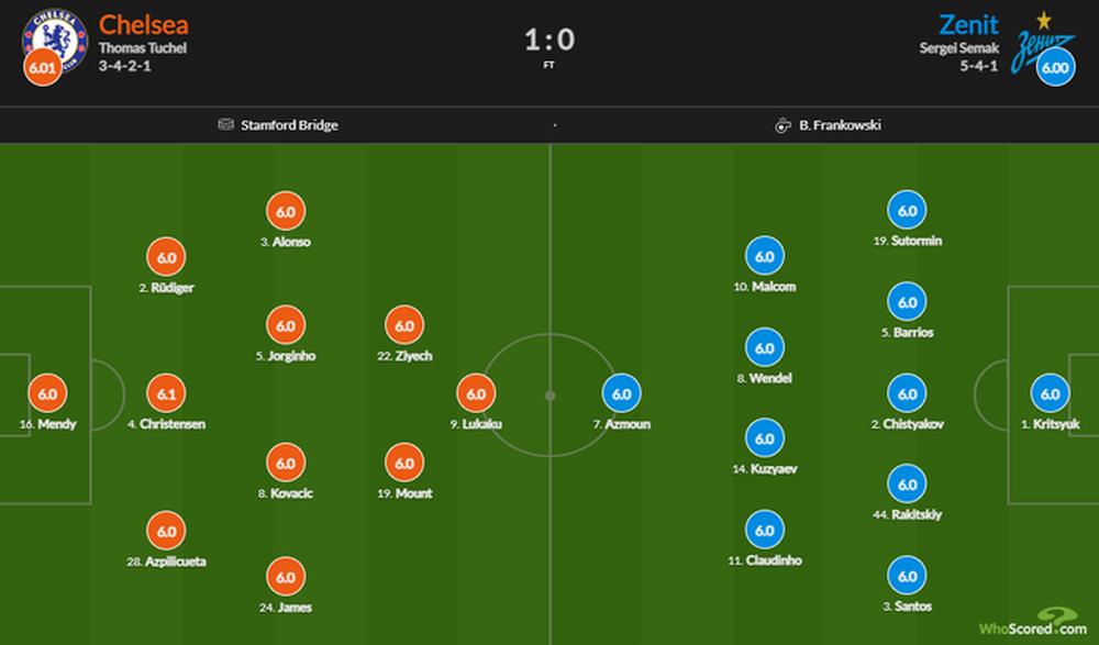 Lukaku ghi bàn thứ 14 trong 14 trận giúp Chelsea khởi đầu thắng lợi tại Champions League 2021/22 - Ảnh 1.