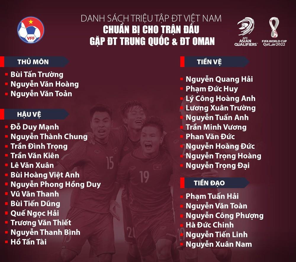 NÓNG: Thầy Park công bố danh sách tuyển Việt Nam đấu Trung Quốc, Công Phượng chính thức trở lại - Ảnh 2.