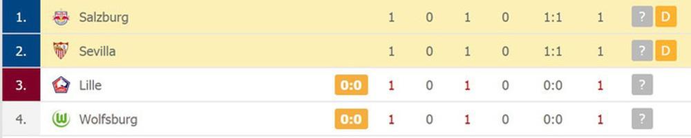 Sevilla chia điểm trong trận cầu lịch sử với 4 quả phạt đền chỉ trong hiệp một - Ảnh 11.