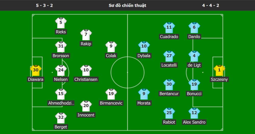 Dybala tỏa sáng, Juventus thắng trận đầu tiên sau khi bán Ronaldo cho MU - Ảnh 9.