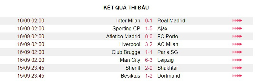 Man City 6-3 RB Leipzig: Cú hat-trick buồn - Ảnh 5.