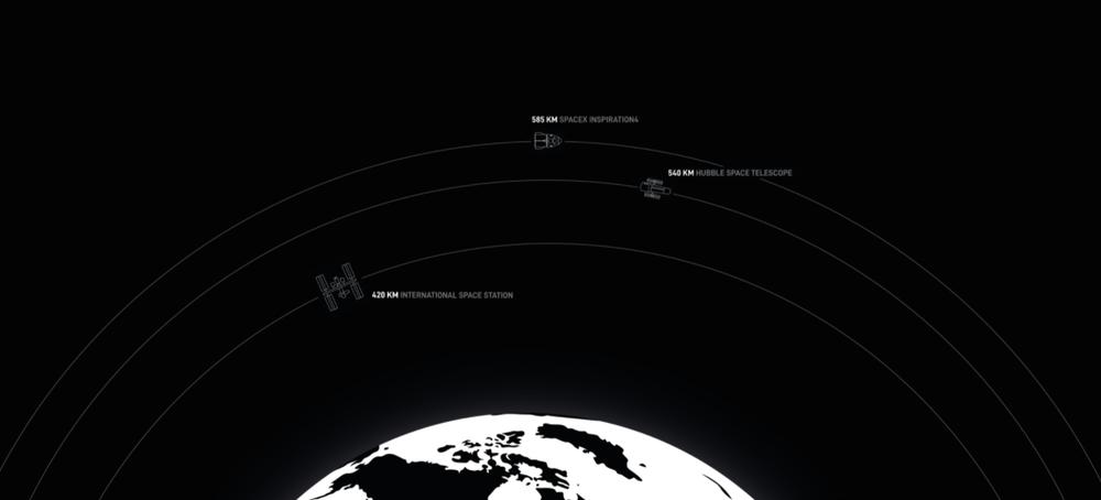 Cú bứt tốc thần sầu nhanh gấp 32 lần vận tốc âm thanh của Falcon 9 đưa tỷ phú Mỹ lên trời: SpaceX lập kỳ tích vô tiền khoáng hậu! - Ảnh 2.